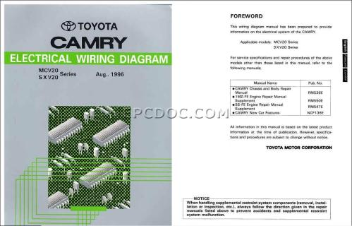 small resolution of cars toyota camry sv40 svx20 1996 4