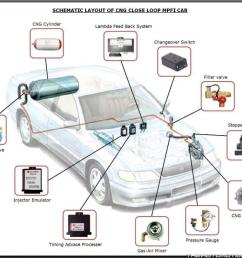 wiring diagram of zen car wiring diagrams favorites wiring diagram of zen car [ 1000 x 812 Pixel ]