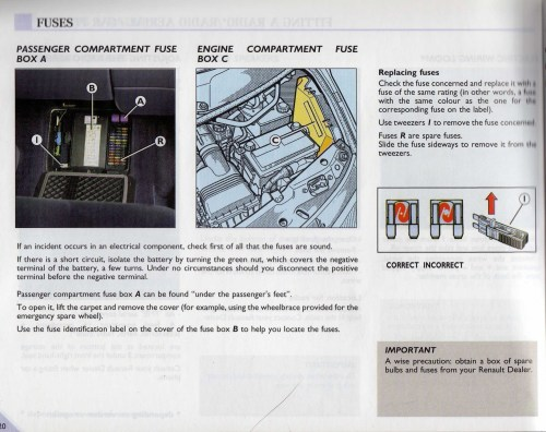 small resolution of renault megane fuse box layout