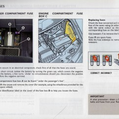 Renault Laguna Fuse Box Diagram Immune System 1995 Espace Ii J63  Pictures Information And