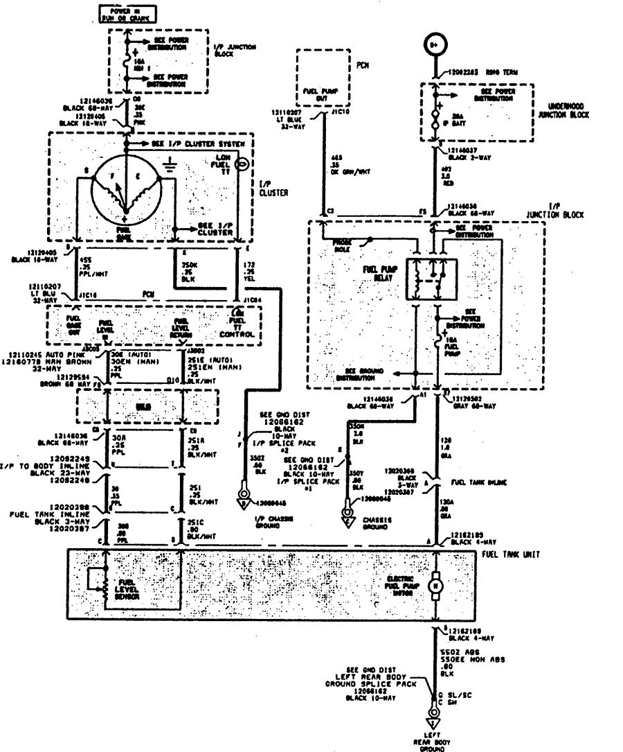 1995 saturn sl1 radio wiring diagram 88 fiero 2002 fuse | library