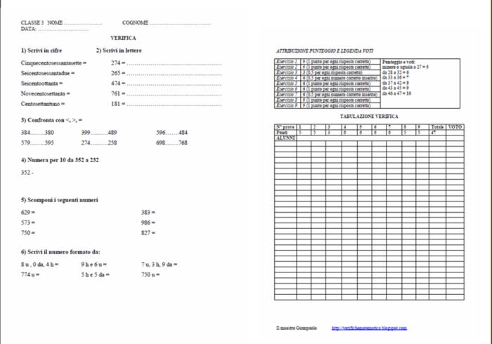 script html pour site web