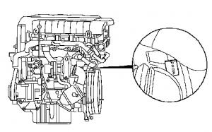 Z19DTH kod silnika