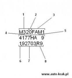 auto-krak kody m32