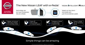 New Nissan LEAF – e-Pedal Teaser