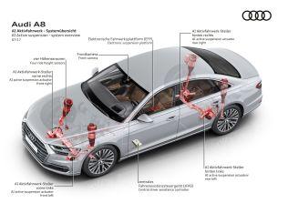 2018-Audi-A8- (21)