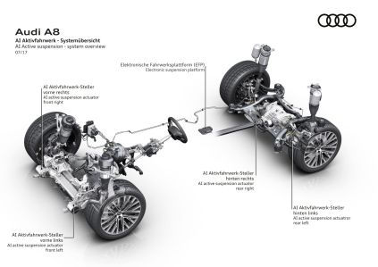 2018-Audi-A8- (34)