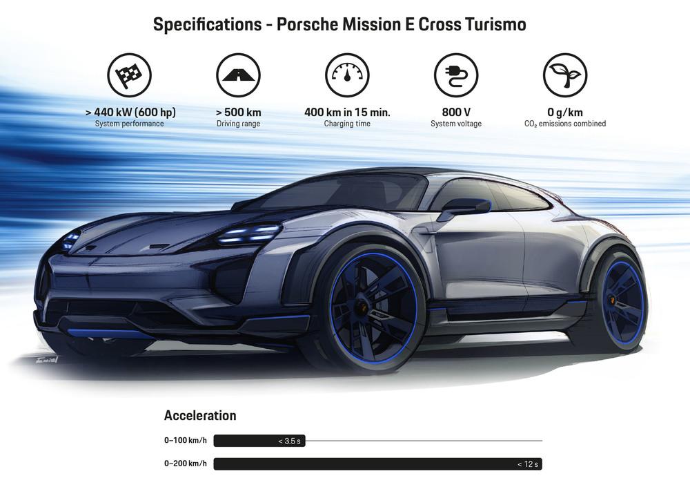 2018-zeneva-Porsche-Mission-E-Cross-Turismo- (6)