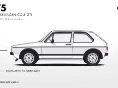 donut-media-volkswagen-golf-evoluce