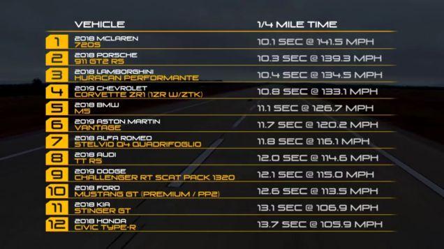 sprint-nej-supersportu-video-vysledky