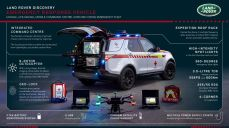 land-rover-discovery-cerveny-kriz-3