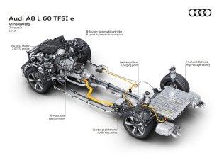 2020_Audi_A8_L_60_TFSI_e_quattro_plug-in_hybrid- (20)