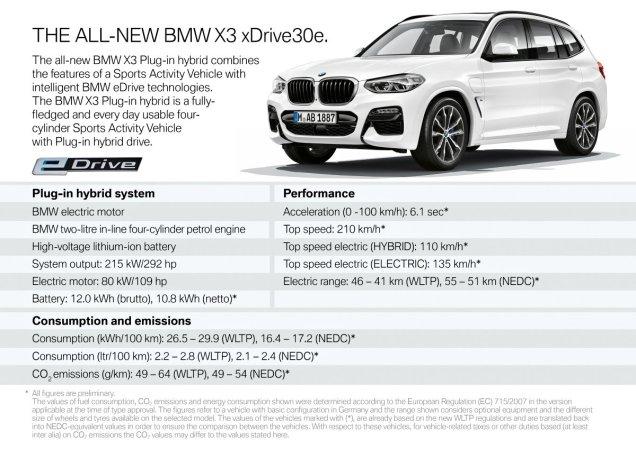 2020-plug-in-hybrid-BMW-X3-xDrive30e-tech-udaje