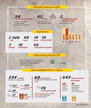 rallye-dakar-2020-stats (2)