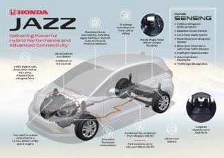2021_Honda_Jazz_and_Honda_Jazz_Crosstar- (29)