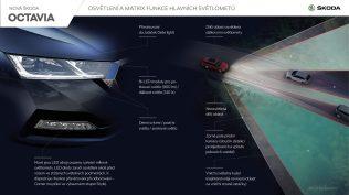 2020-Skoda-Octavia-infografika- (3)