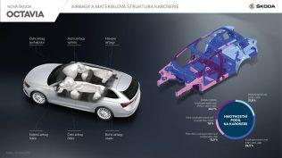 2020-Skoda-Octavia-infografika- (4)
