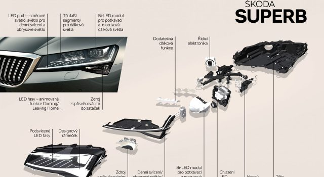 skoda-superb_led_matrix_svetlomety