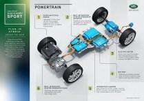 2020-Land_Rover_Discovery_PHEV-infografika- (3)