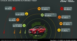 Ford-Kuga_Sound_Infographic
