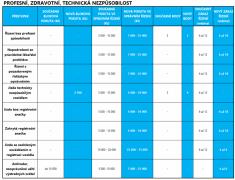 pokuty-bodovy-system-2021- (6)
