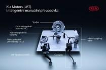 KIA_iMT_automatizovana-manualni-prevodovka-grafika- (2)