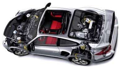 Photo of Сердце автомобиля и его пять жизненно важных органов