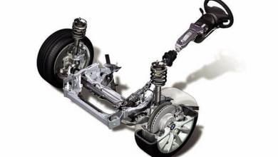 Photo of Активное рулевое управление автомобиля: в чём фишка марки BMW?