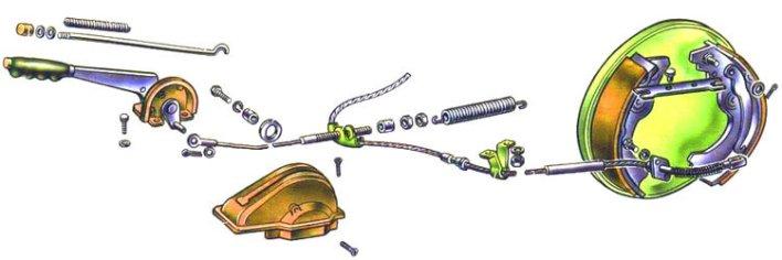Устройство стояночного тормоза. Классическая механическая конструкция