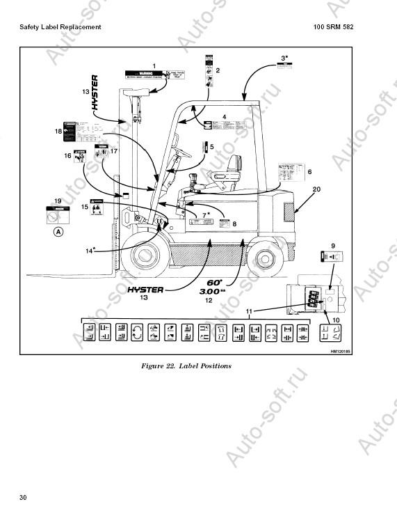 Руководство по ремонту погрузчиков Hyster, техническое