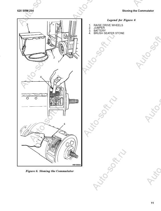 Документация по ремонту вилочных погрузчиков Hyster