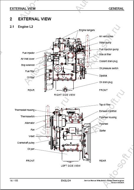 Руководство по ремонту дизельных двигателей Mitsubishi