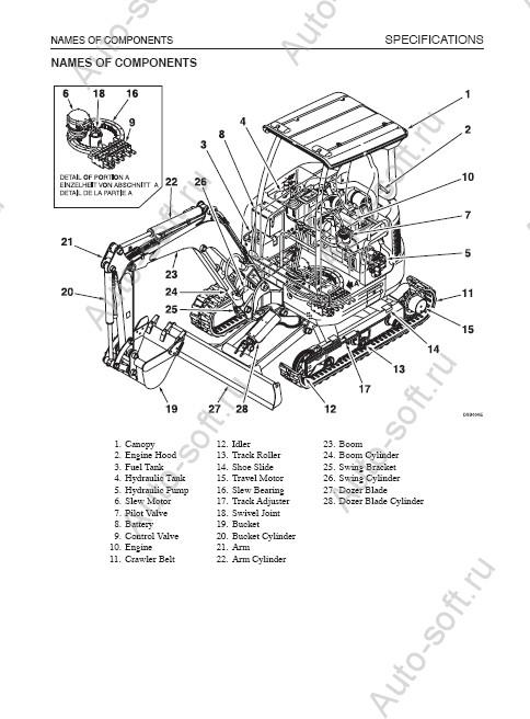 Руководство по ремонту экскаватора Takeuchi Excavators TB015