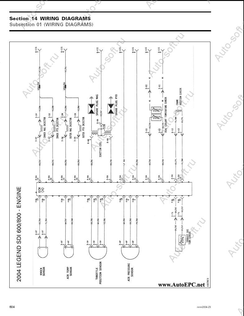 medium resolution of ski doo mxz x wiring diagram wiring library2002 ski doo legend 600 wiring diagram wire center