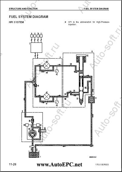 Руководства по ремонту экскаваторов Komatsu (Комацу