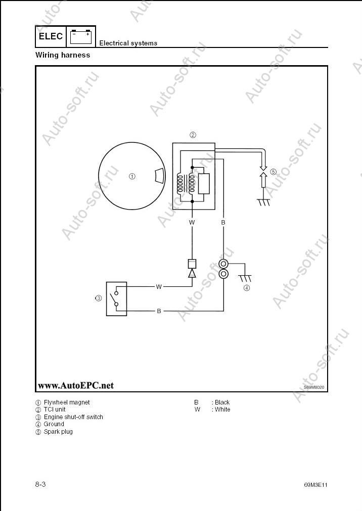 Руководство по ремонту подвесных моторов Yamaha (Ямаха