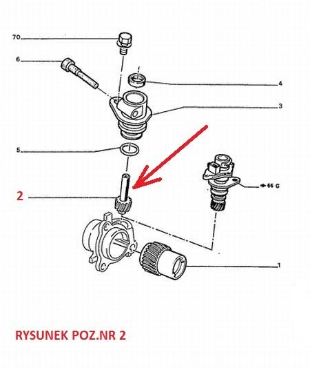 Napęd szybkościomierza-zębatka linki licznika Citroen