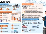 infographic fijnstof en autobanden