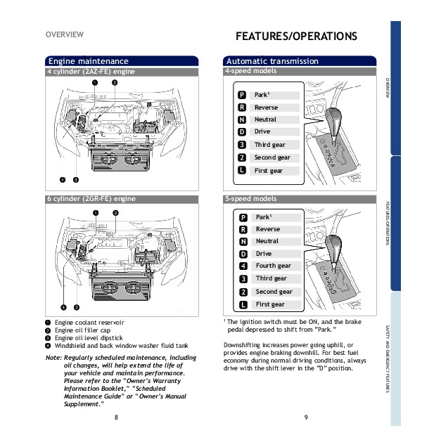 2007 Toyota RAV 4 Reference Owners Guide