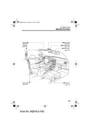 2002 Mazda 626 Owners Manual