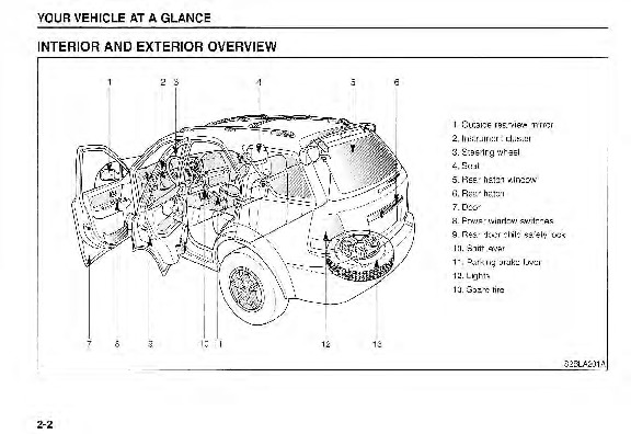 2004 Kia Sorento Owners Manual