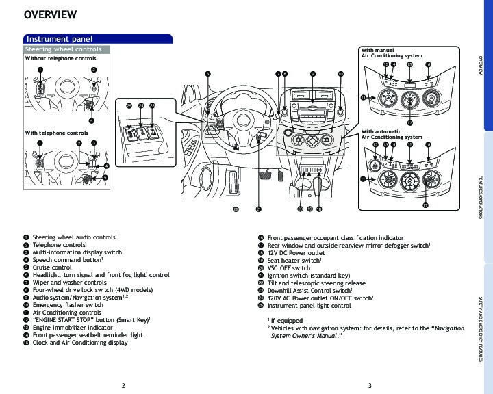 Toyota Rav4 Owners Manual Pdf