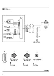 Mercedes-Benz Sprinter W901 W905 NCV3 Hydronic Work