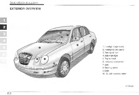 2005 Kia Amanti Owners Manual