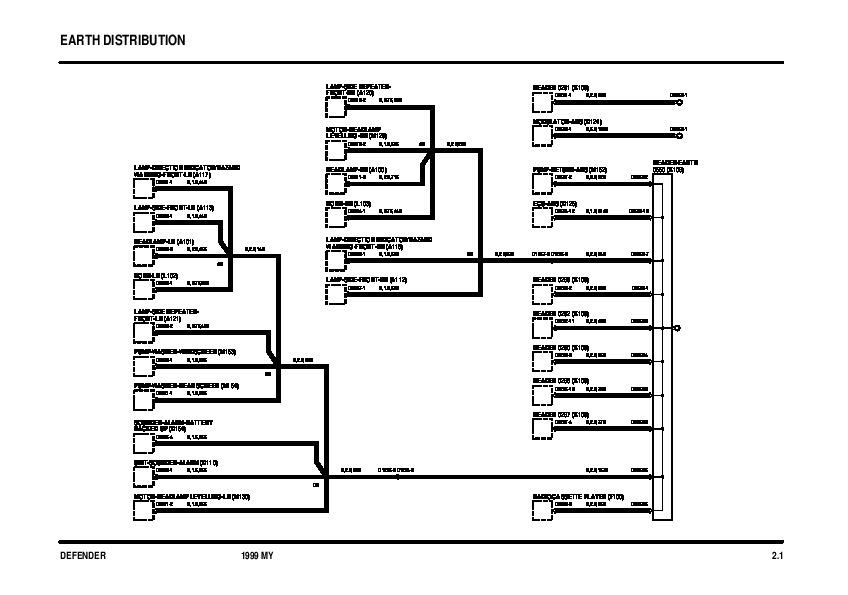 1999 Land Rover Defender Electrical Circuit Diagrams