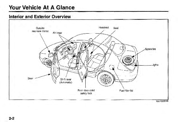 2001 Kia Rio Owners Manual