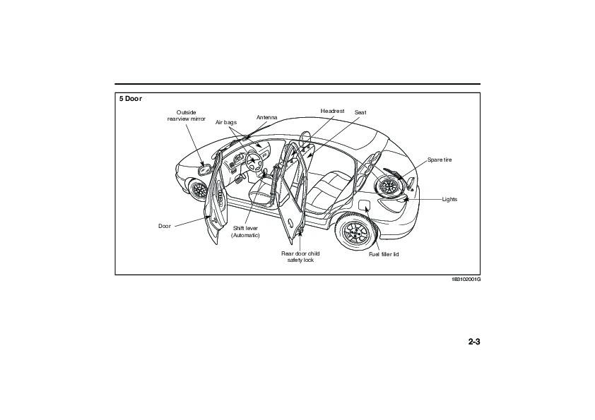 2005 Kia Rio Owners Manual