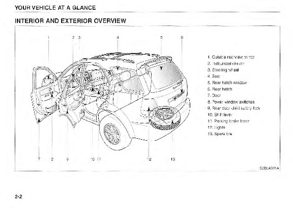 2003 Kia Sorento Owners Manual