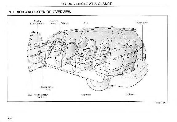 2003 Kia Sedona Owners Manual