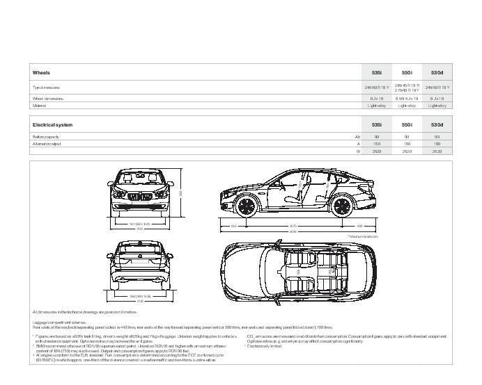 2010 BMW 5 Series Gran Turismo Datasheet